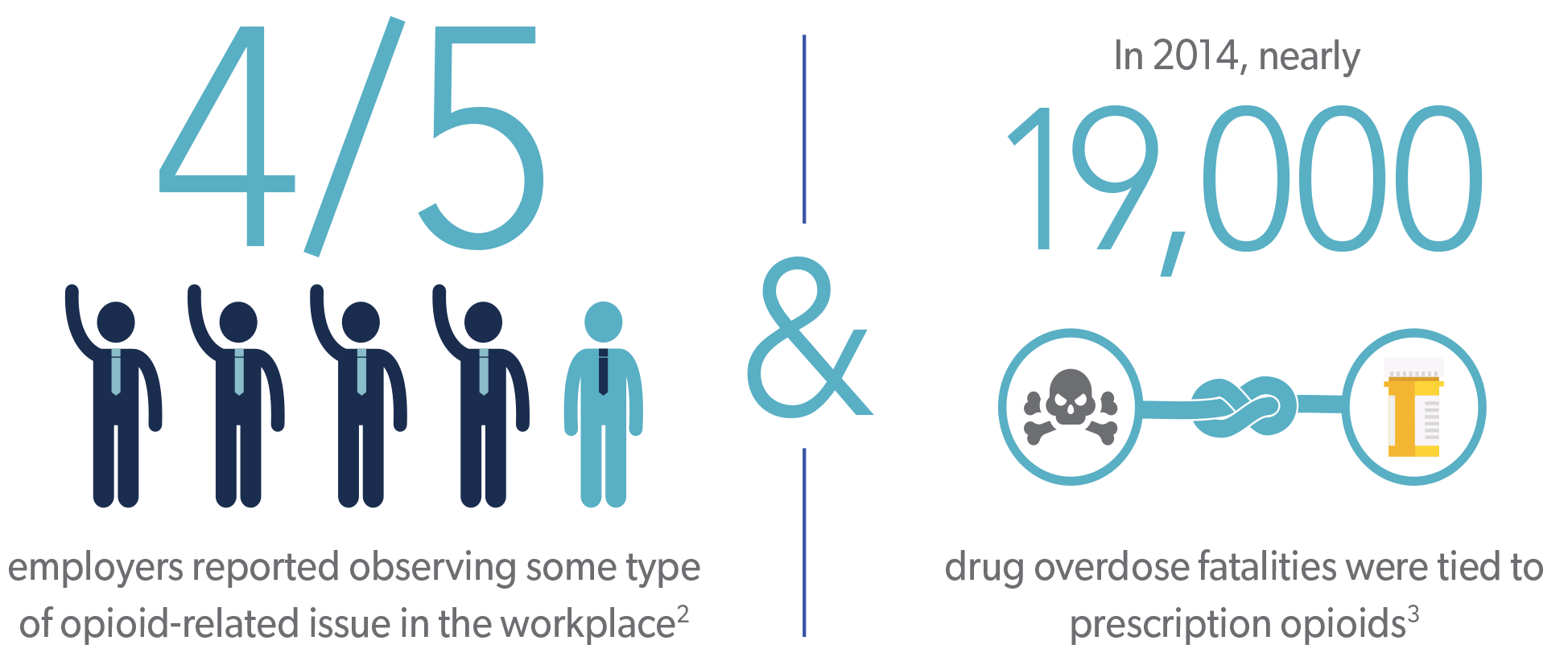 teenage drug use Drugs and teenagers drug use is one of the most serious and concerning issues among teenagers in today's high schools most drug use begins in the preteen and teenage years, and it is these years that can be the most crucial in determining how a young person develops as a human being.